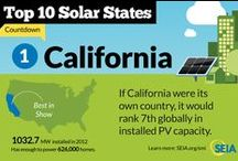 Top 10 Solar States / California, Arizona, New Jersey, Nevada, North Carolina, Colorado, Massachusetts, Hawaii, Pennsylvania and Florida top our list of the top 10 solar states. Learn more at seia.org/smi / by Solar Energy Industries Association