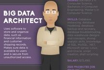 Infographics / by Dell