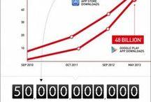 Infographics / Any infographics on any topics / by Aditya Wardhana