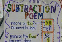 Classroom Ideas / by Cristel Brittingham