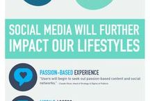 Marketing Infographics / by Ana Álvarez Guerra
