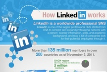 #LinkedIn #Infographics / Cool #LinkedIn #Infographics / by The Catalyst Partnership