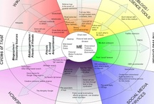 "Tecnologies per ensenyar i aprendre - Educational Technology / Calaix de sastre de tecnologies, analògiques i digitals, per ensenyar i aprendre / A ""Virtual Museum"" of Educational and Instructional technologies (analog & digital).  / by Jordi Vivancos"