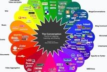Marketing Digital / by Luz Martin
