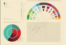 ● infographics ● / by nada jaffal