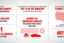 Toyota Infographics / by Toyota USA
