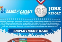 HEALTHeCAREERS Network / Healthcare links to different resources on our site. / by HEALTHeCAREERS