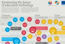 Connected Educators / by SMART Technologies