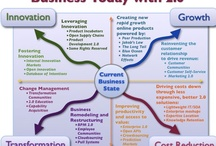 Management Strategy  / by Anne Moyle