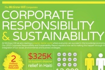Sustainability Stuff / Green infographics, trends, people, places & things that make us smile! / by Jaga Climate Systems