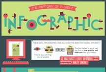 Infographics / all the info on one board - isn't it great? ;) / by unternehmer_de