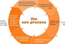 Web marketing / SEO, SEM, Social Media, CRO, Inbound marketing and whatever fits in here  / by Edmondo Antonacci
