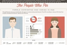 Infographics / by Kelly L Martineau