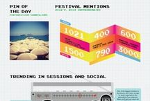 Infographics & Stats / Our second annual SapientNitro Cannes Lions infographics represent a series of six commemorating the six decades of #CannesLions Festivals. / by Cannes Lions
