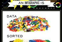 Infographics/Visual Literacy / by Tricia Stohr-Hunt
