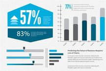 Data Analysis / Visualisation  / by pugnae
