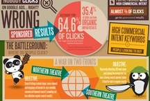 Infographics - SEO / by Mark Nicholson