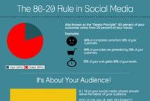 Social Encyclopedia / Social media, social networking, social enterprise, social collaboration, social marketing, social commerce, social CRM, mobile social!  / by Lynne Baer