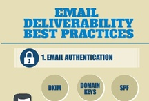 Infographics | Email Deliverability / by Return Path