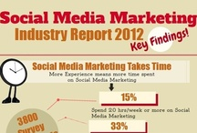 Infographics | Social Media / by Return Path