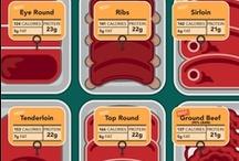Food-Info/Prep etc. / by Asa Pahl