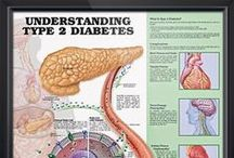 Fighting Diabetes, Cancer, Heart Disease, and etc. etc.  / Info on Diabetes, Cancer, and other diseases / by Suzi D.