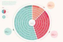 Graphic Design - Infographics / by Joanne Kim Milnes