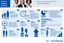 Challenges Women Face in the Workplace - Inforgraphics / This research, conducted by Ipsos-Reid and sponsored by Randstad Canada, takes an in-depth look at the critical issues facing #women in #business today, http://bit.ly/1aOtYKT / by Randstad Canada