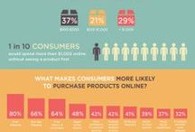 Powerful Marketing Infographics   / High octane advertising, social media, PR and digital infographics.  / by Peter Levitan