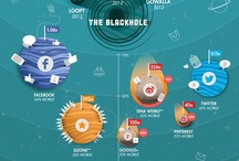 infographics / Great infographics about Social Media, Marketing, Design, Technology, etc. / by Luis Alberto Fernández