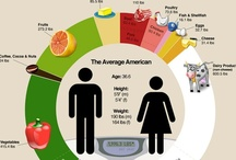 food infographics / fun inographics about food / by alexandrapatrick