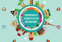 Infographics  / Our favorite infographics about the world of travel.  / by Tripping