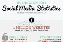 Social Media / by Return On Digital