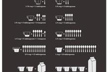 Kitchen smarties / by Anna Cunningham