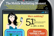Mobile Marketing Manifesto  / by The Sales & Marketing Connection