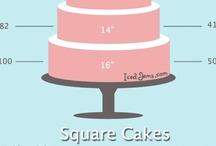 Everything Else Cake!  / by Cake Decorating UK