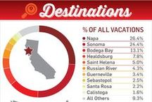 California Vacation / by Annie Watson