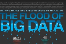 Content Marketing / by CATEGORY 5IVE