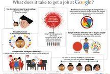 Infographics / by Arun Subbu
