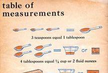 Cooking Information / by Cassie Belcher