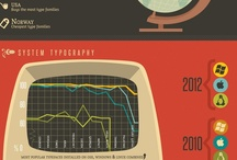 DESIGN: infographics / by Leah Kirsten