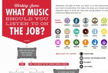 Music Infographics / by Infographics Archive