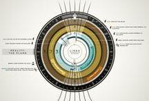 Infographics ! / by Toshiya Fukuda