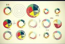 My infographics / by Yael Shinkar