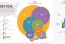 charts & graphs / visual representations of data! / by jolene ballentine