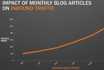 Marketing Data / Marketing charts, graphs, data deep-dives, and more.  / by HubSpot