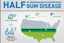 Dental Infographics / by Hu-Friedy Mfg. Co., LLC