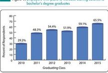 Starting Salaries for New Grads / Starting salaries for Class of 2014 graduates. / by NACE