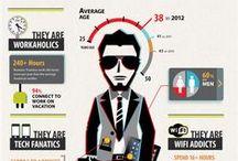 Social Media Marketing & Business Design / by Alfredo Benítez