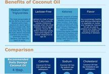 Healthy Coconut Oil / by Terry Whitaker